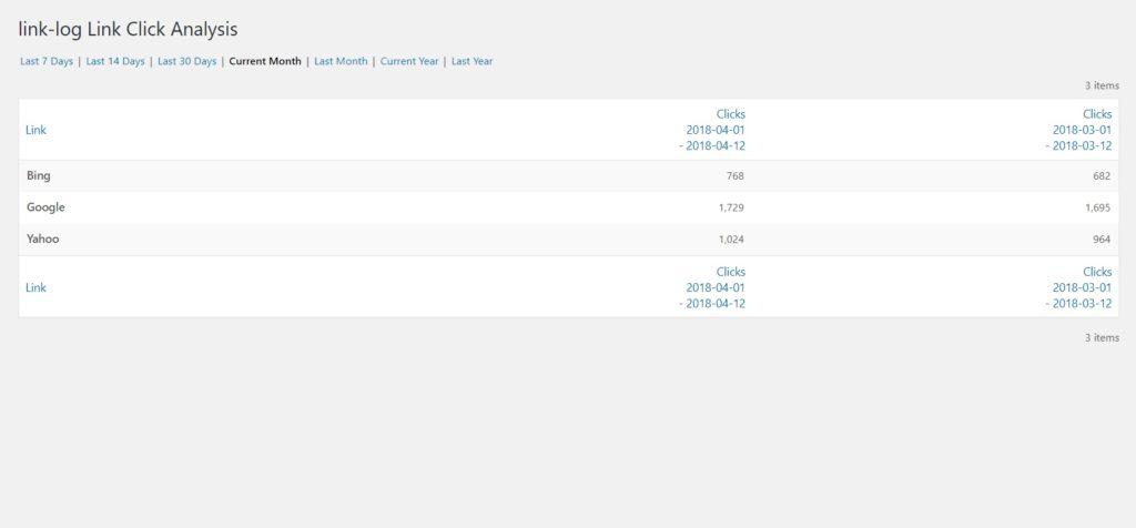 Free WordPress Plugin link-log by Peter's Plugins - Analysis